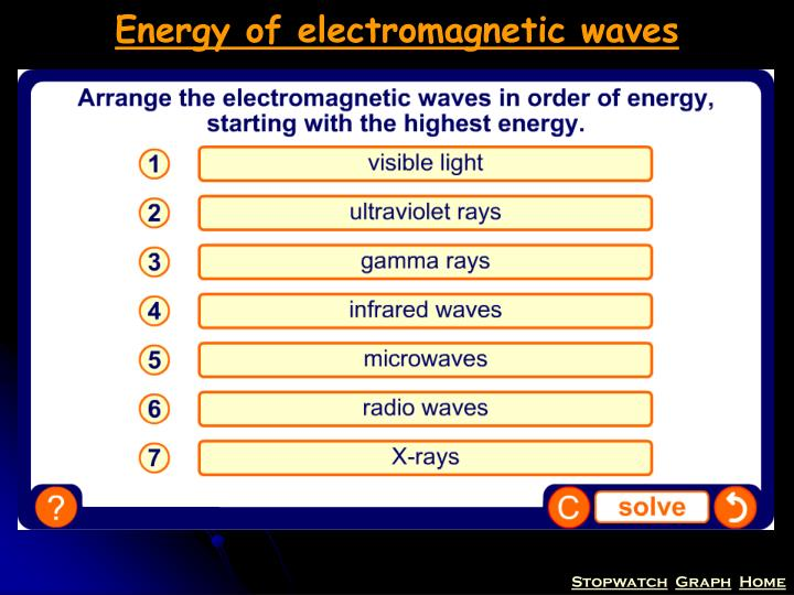 Energy of electromagnetic waves