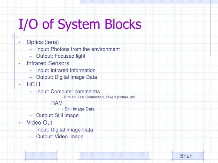 I/O of System Blocks