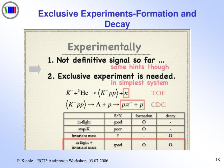 Exclusive Experiments-Formation and Decay