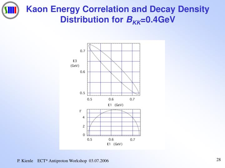 Kaon Energy Correlation and Decay Density Distribution for