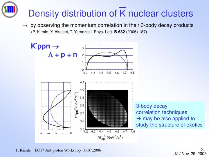 Density distribution of K nuclear clusters