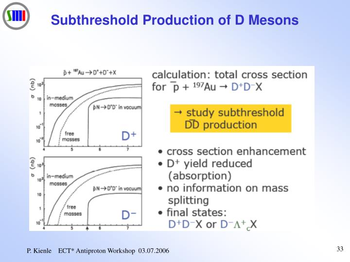 Subthreshold Production of D Mesons