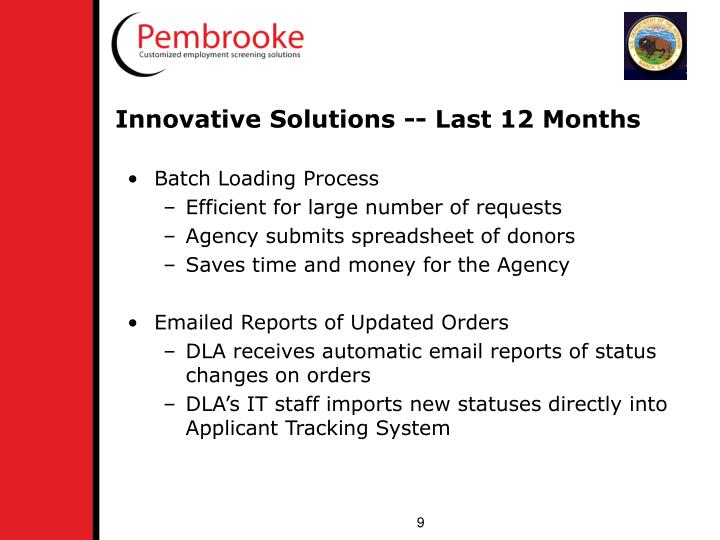 Innovative Solutions -- Last 12 Months