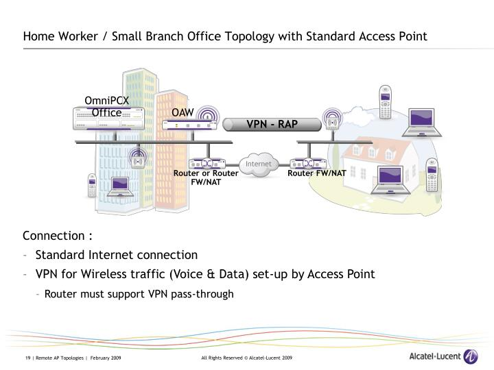 Home Worker / Small Branch Office Topology with Standard Access Point