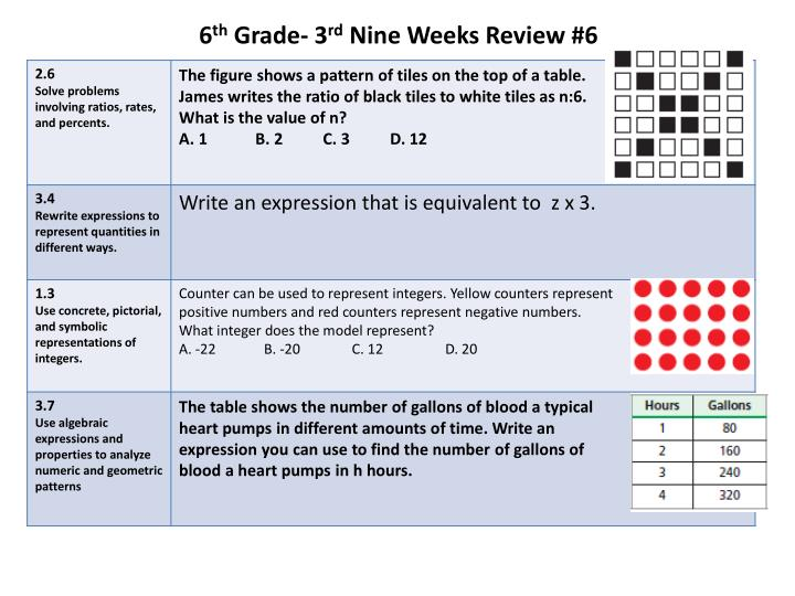PPT - 6 th Grade- 3 rd Nine Weeks Review #6 PowerPoint Presentation