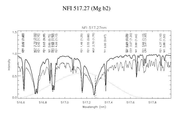NFI 517.27 (Mg b2)