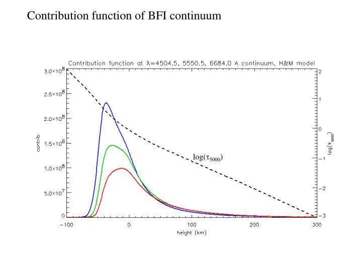 Contribution function of BFI continuum