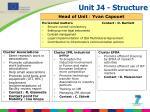 unit j4 structure