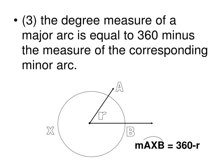 (3) the degree measure of a major arc is equal to 360 minus the measure of the corresponding minor arc.