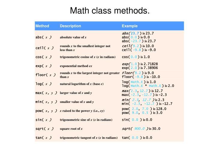 Math class methods.