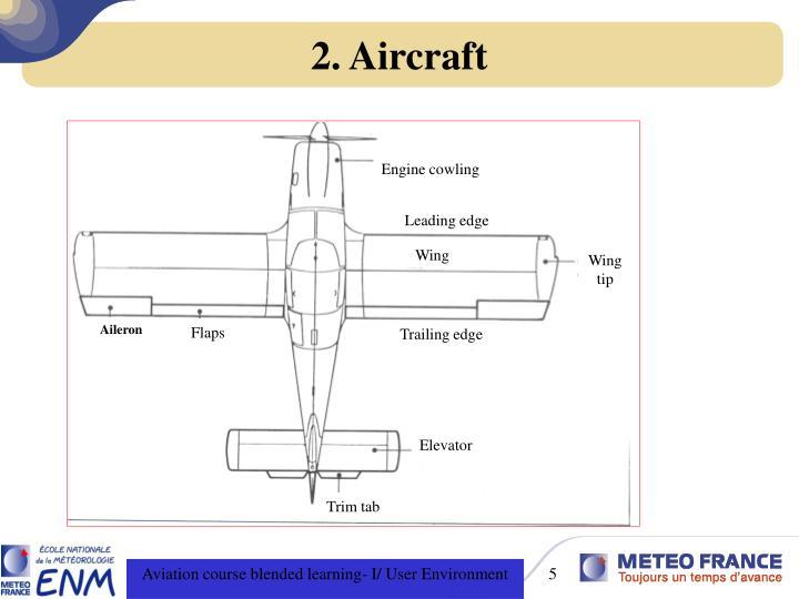2. Aircraft