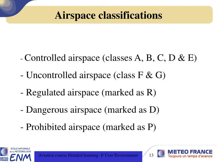 Airspace classifications