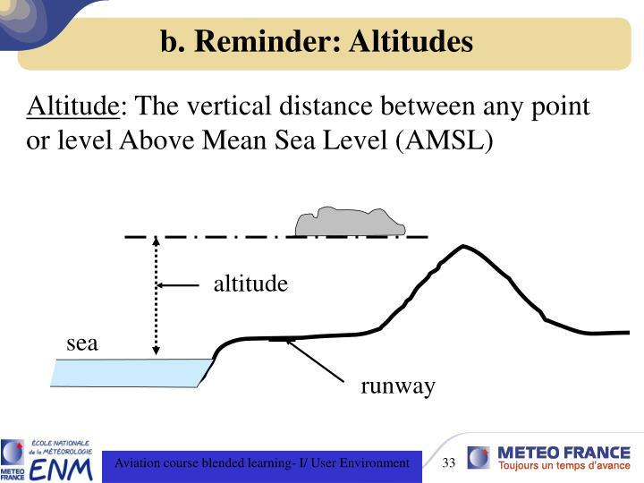 b. Reminder: Altitudes