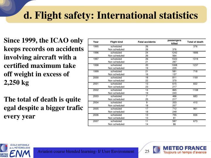 d. Flight safety: International statistics