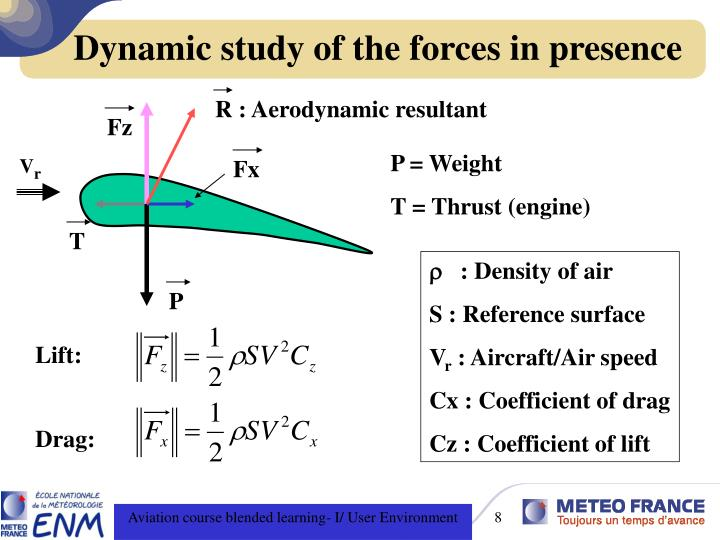 Dynamic study of the forces in presence