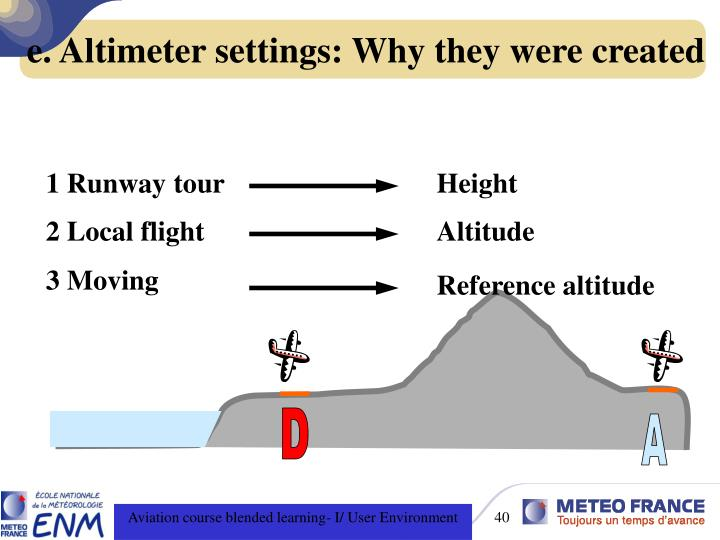 e. Altimeter settings: Why they were created