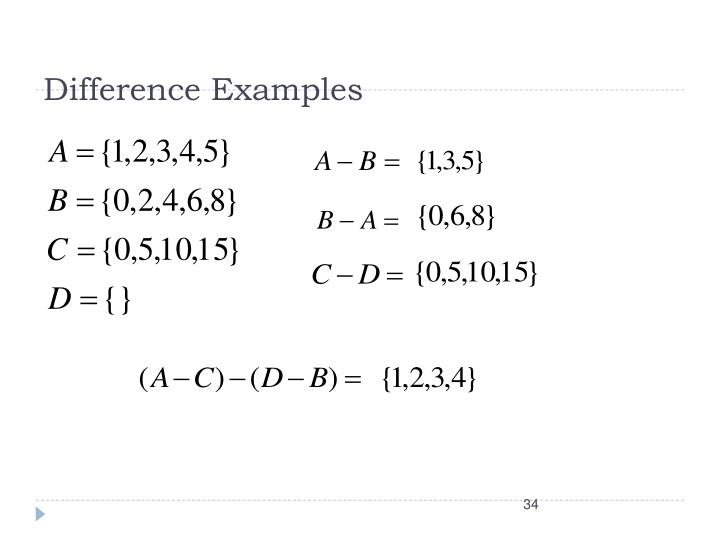 Difference Examples