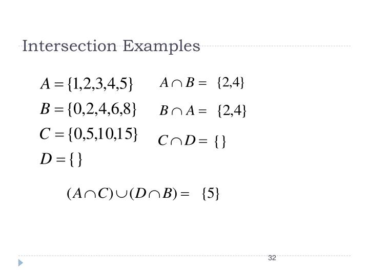 Intersection Examples