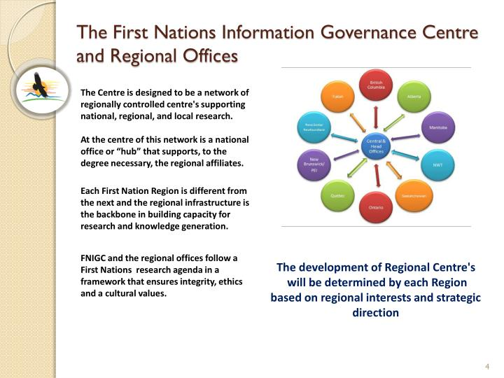 The First Nations Information Governance Centre and Regional Offices