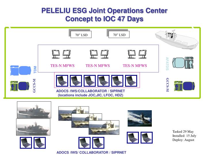 PELELIU ESG Joint Operations Center Concept to IOC 47 Days