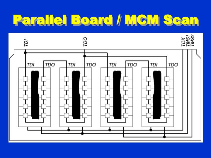Parallel Board / MCM Scan