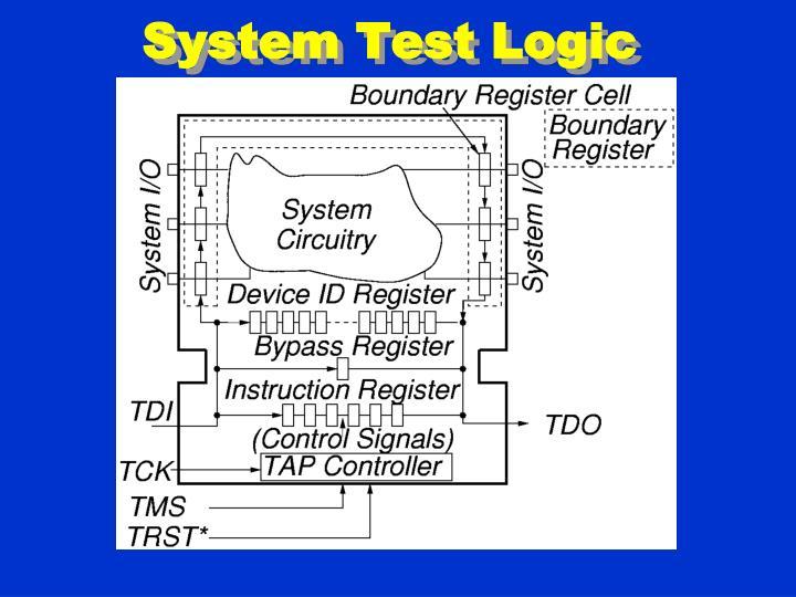 System Test Logic
