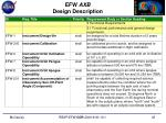 efw axb design description