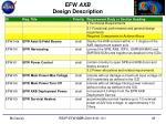 efw axb design description4