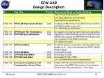 efw axb design description6
