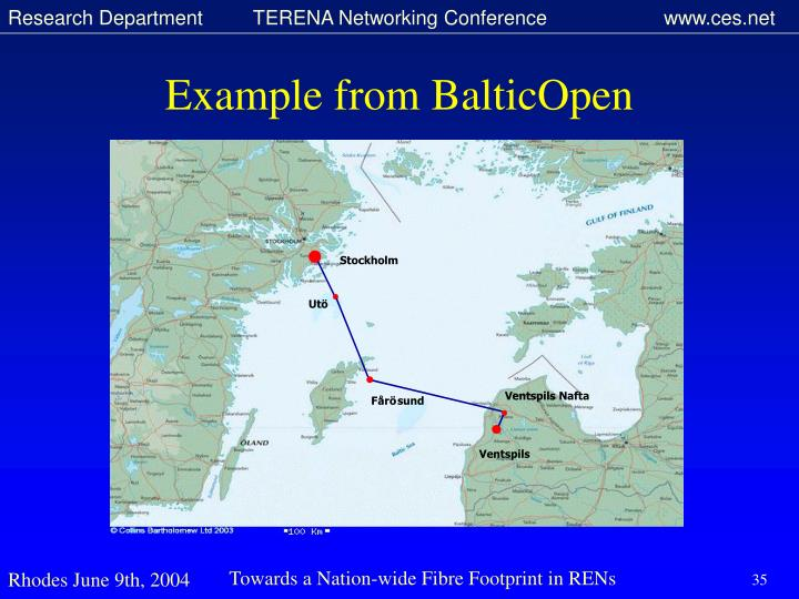 Example from BalticOpen
