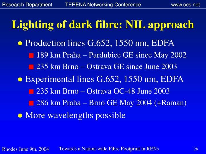 Lighting of dark fibre: NIL approach