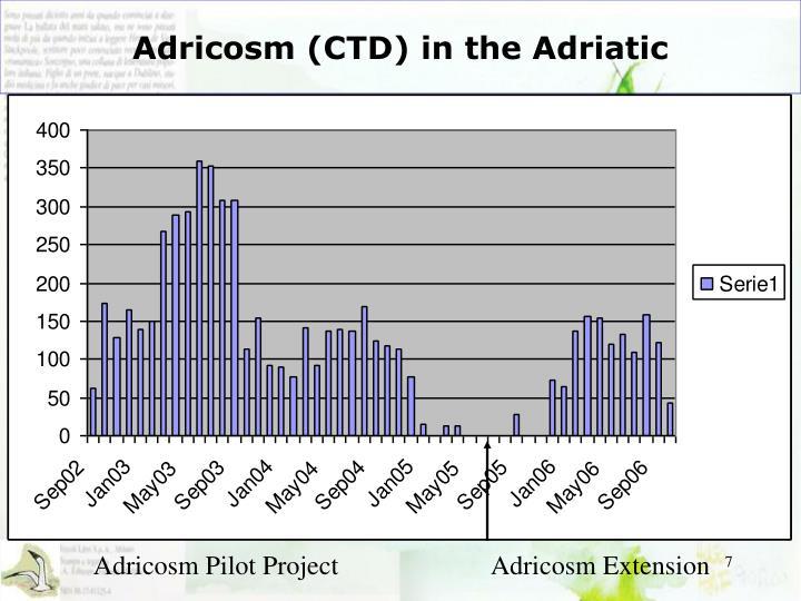 Adricosm (CTD) in the Adriatic