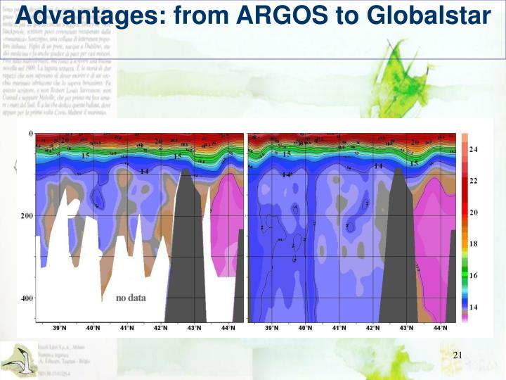 Advantages: from ARGOS to Globalstar