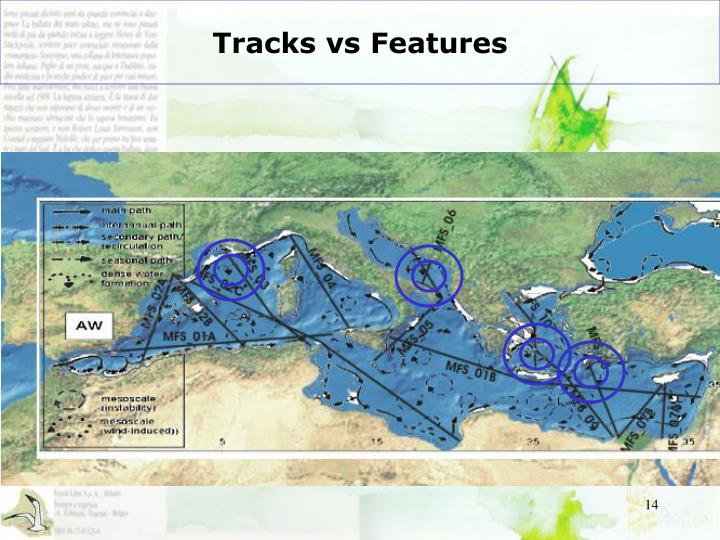 Tracks vs Features