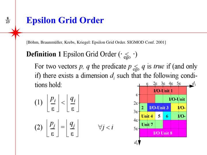 Epsilon Grid Order