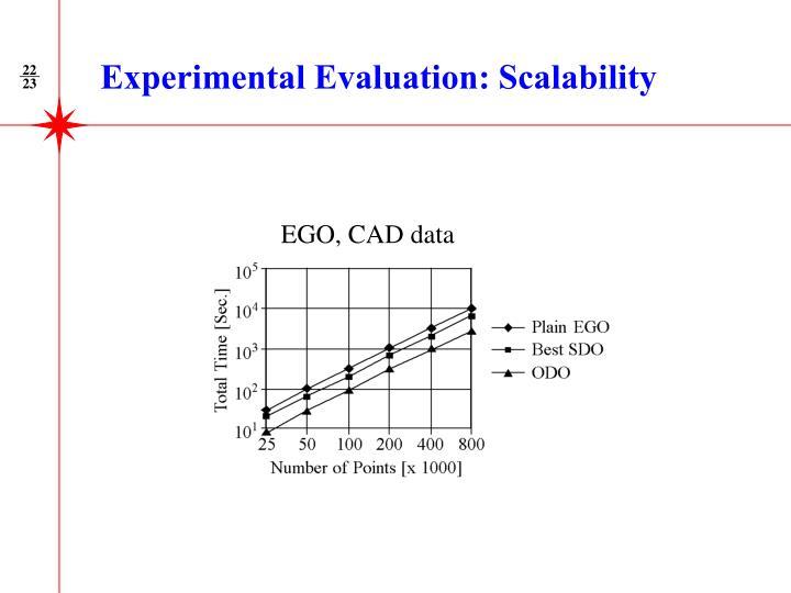 Experimental Evaluation: Scalability