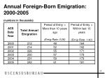 annual foreign born emigration 2000 2005 numbers in thousands