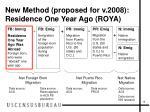 new method proposed for v 2008 residence one year ago roya