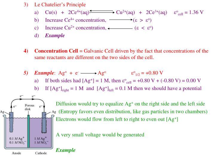 3)Le Chatelier's Principle