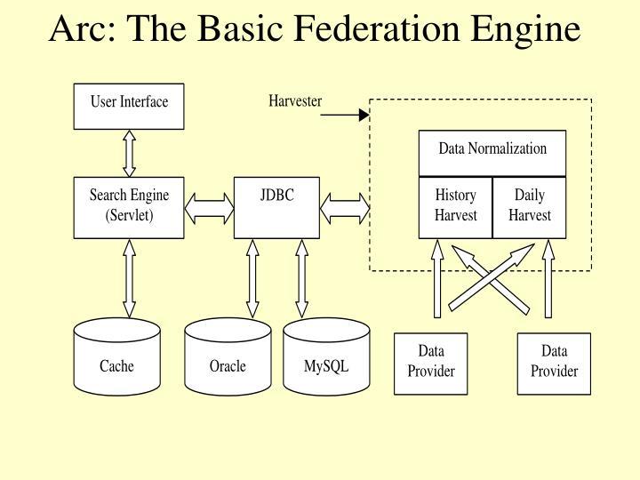 Arc: The Basic Federation Engine