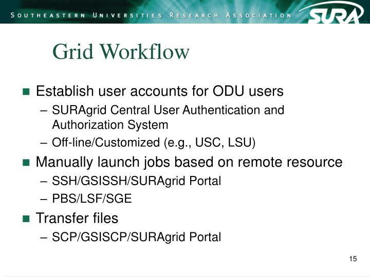 Grid Workflow