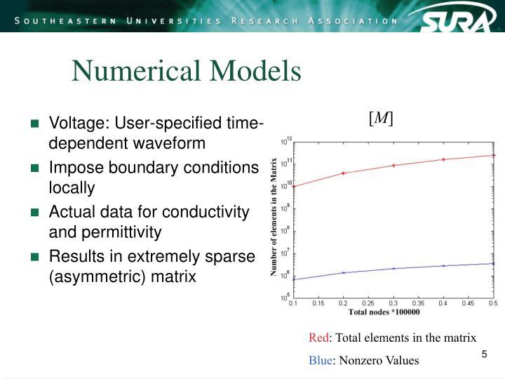 Numerical Models