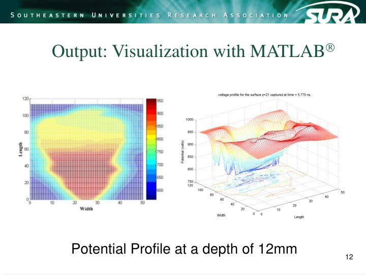 Output: Visualization with MATLAB