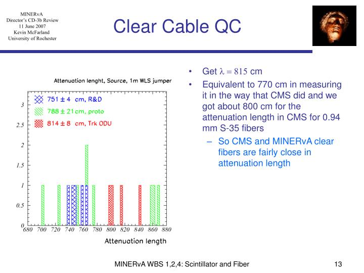 Clear Cable QC