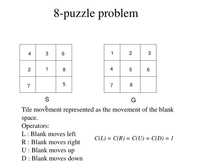 8-puzzle problem