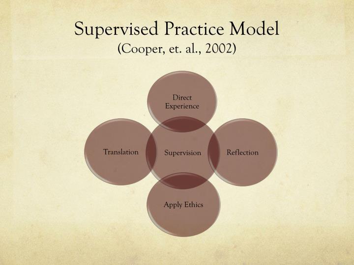 Supervised Practice Model