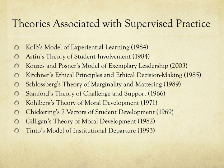 Theories Associated with Supervised Practice