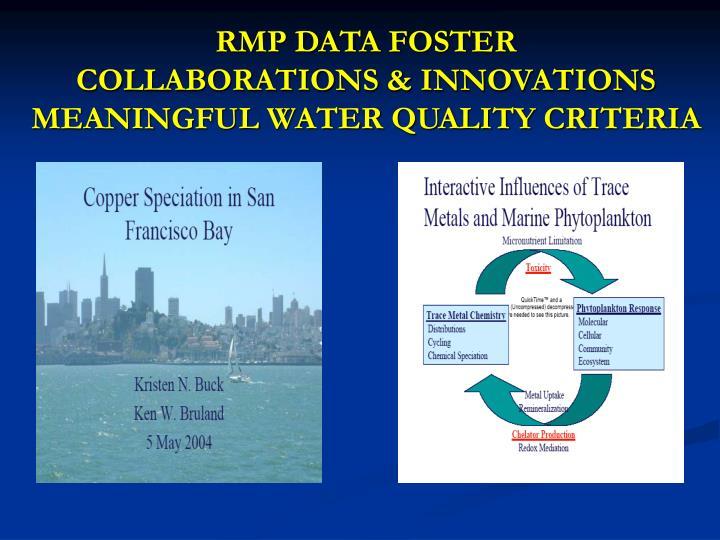 RMP DATA FOSTER