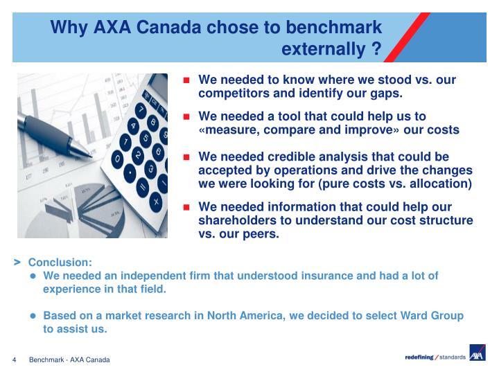 Why AXA Canada chose to benchmark externally ?