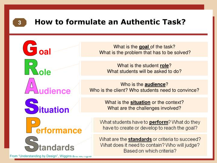 How to formulate an Authentic Task?